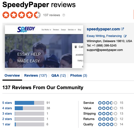 Sitejabber reviews
